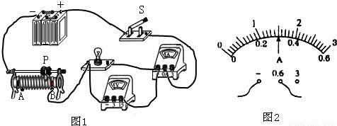 8v的小灯泡的电功率.他设计出实验电路图