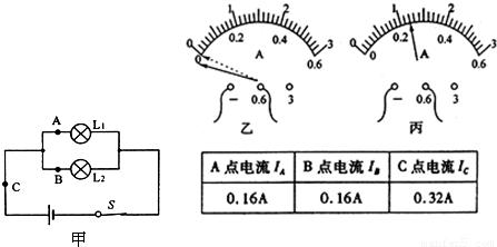 在探究并联电路电流规律的实验中,如图甲是实验的电路图.