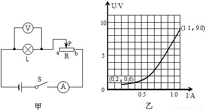 w.当滑动变阻器接入电路的阻值r=8Ω时,小灯泡消耗的功率为2.