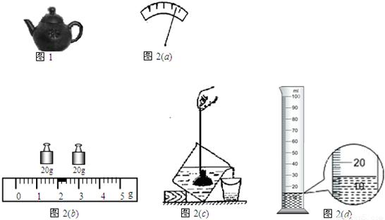 初中物理 题目详情  阿呆想知道家里一只茶壶材料的密度(如图1所示).