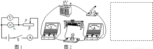 小明为测量小灯泡的额定功率(阻值约为10Ω),设计了图1所示的电路图.