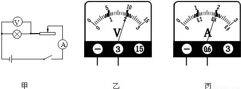 某同学按图甲所示的电路图连接实验电路,测量灯泡 l 的电功率.