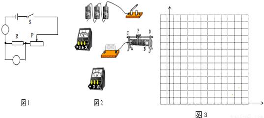 (1)实验中他应保持______不变,改变______.这种实验的方法叫做______. (2)请在电路图1画圈的地方填上电流表或电压表的符号 (3)按照电路图2,用笔画线代替导线将元件连接起来. (4)按照实物图的接法,开关闭合前应将滑动变阻器的滑片滑到最______端(左、右). (5)当小明采集了第一组数据以后,同组的小刚给他准备好了10的电阻,他接下来的操作是:______,______,将10的电阻接进电路后闭合开关,______记下这时的电流值. (6)下表是小明小组的实验数据,根据表中的数