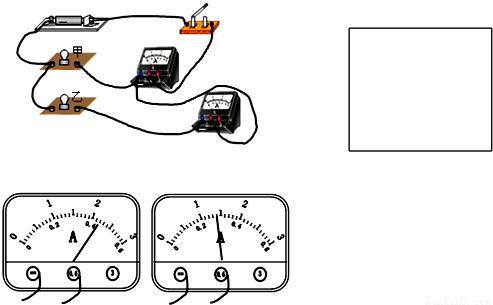 再将灯泡l 2并联在电流表a 1和灯泡l 1的两端,即可画出相应的电路图.