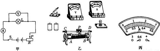 """如图甲所示的是""""测定小灯泡的功率""""的电路图."""
