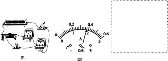 图5是用滑动变阻器改变电流大小的电路图及有关元件示意图.