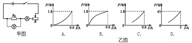 如图5所示.电源的电压不变.闭合开关s后.灯泡l1.l2都 发光一段时间后.