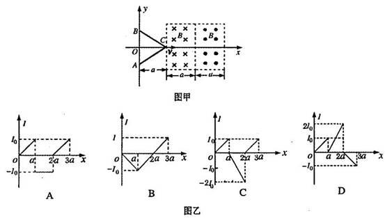 以逆时针方向为电流的正方向,在图乙中感应电流i与线框移动距离x的