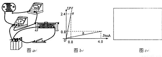 为了验证比较光敏电阻在室内正常光照射和室外强光照射时电阻的大小关系,设计了如下实验步骤: A.按图a连接好电路 B.在正常光照下滑动变阻器滑片,读出多组电流和电压值 C.改用强光源照射光敏电阻,滑动滑片,读出多组电流和电压值 D.画出两种情况下光敏电阻的U-I图(图b),并根据图线分别 求出两种光照下的光敏电阻的阻值 (1)根据电路的实物图在方框中(图c)画出电路图(光敏电阻在电路中的符号为); (2)根据U-I图可知正常光照时光敏电阻阻值为______,强光源照射时电阻为______; (3)若实验中