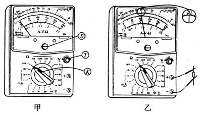 1.图甲为多用电表的示意图,其中 s, k, t为三个可调节的部件.