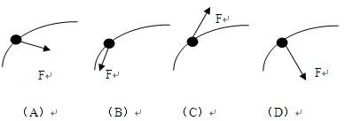 如图物体正沿一条曲线运动,此时物体受到的合力方向,下面四个图中一定图片