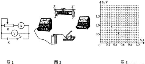 1a) (1)①按如图1所示电路测量干电池的电动势和内阻,滑动变阻器应选