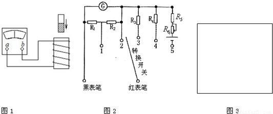 右图是一个简单的多用电表的原理图