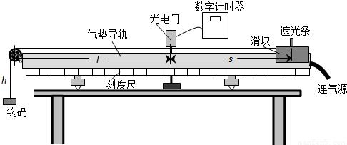 在实验误差允许的范围内相等(用测量的物理量符号表示),从而验证了