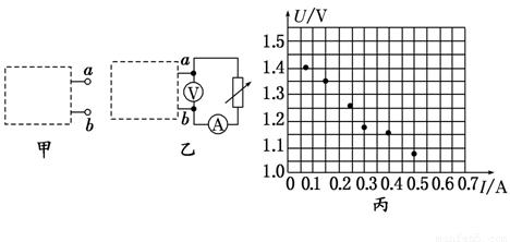 使用多用电表进行了两次测量,指针所指的位置分别如图1中a,b所示.