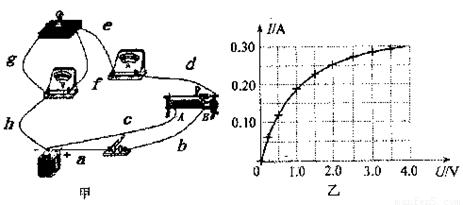 """在""""描绘小灯泡的伏安特性曲线 的实验中.小灯泡的规格"""