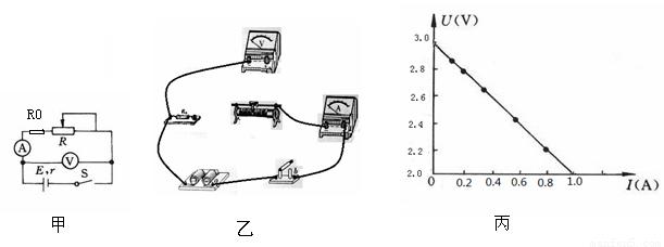 """图甲所示的电路图做""""测定干电池的电动势和内问题""""实验,完成下列初中桂林市电阻排名图片"""