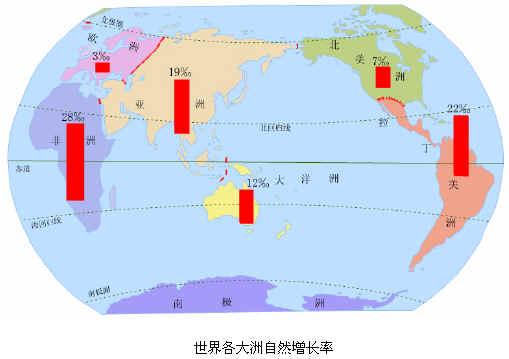 中国人口增长率变化图_人口自然增长率与经济