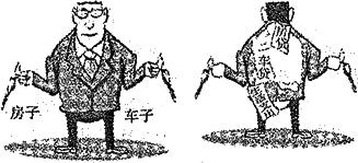 与下图漫画所示意义相近的一组词语是 [ ] A.量
