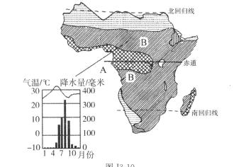 气候.结合图中B区域某地多年平均各月气温和降水量图