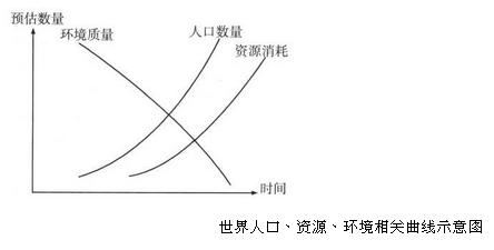 人口分析图_人口出现大崩塌,空置房越来越多,老龄化严重,10年内房价将下跌 网
