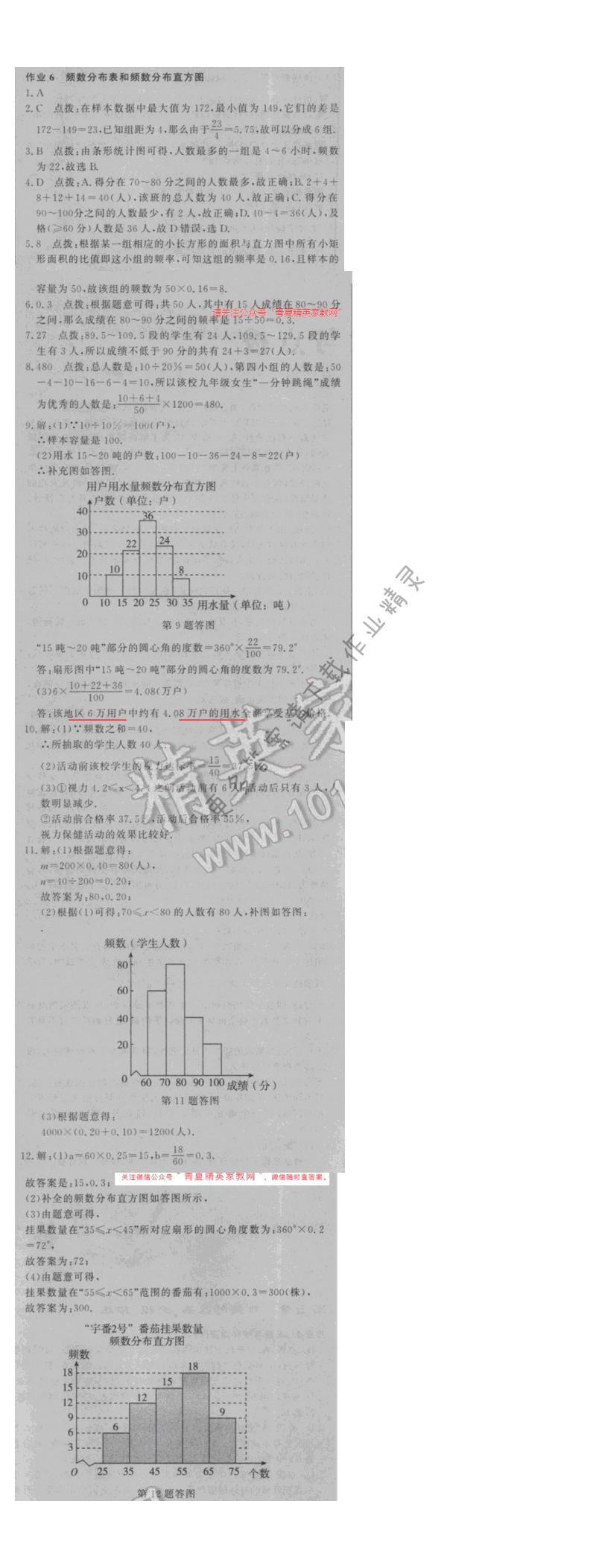 2016年启东中学作业本八年级数学下册江苏版 第七章 作业6