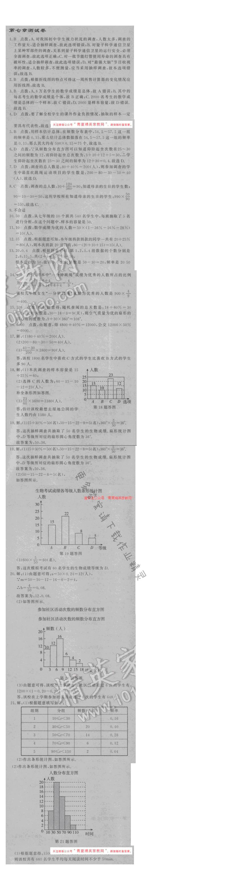 2016年启东中学作业本八年级数学下册江苏版 第七章测试卷