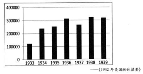 财政收支与经济总量_财政收支