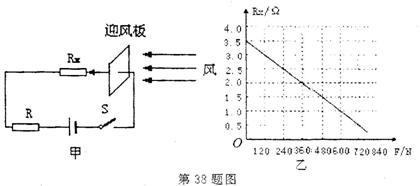 金属氧化速率的测定原理_呼吸速率测定