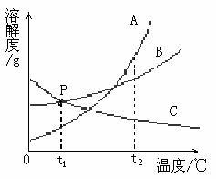 异常乳的测定原理_库仑法测硫测定原理