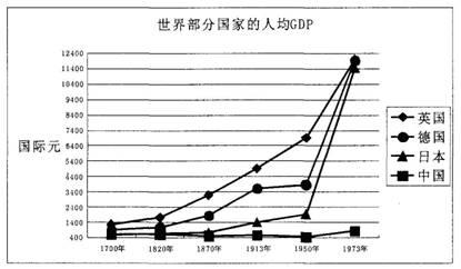 英联邦GDP1913_美国签证费用上涨,英联邦非常欢迎