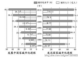 上海新生儿人口增长接近0区_新生儿黄疸图片