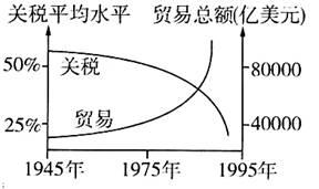 战后国家经济总量_战后日本经济发展图片