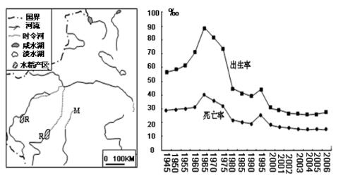 香港人口大量迁移深圳的原因_香港人口增长曲线图