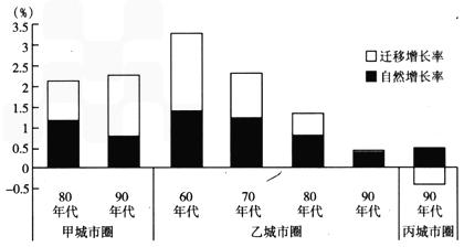 人口自然死亡率_人口出生率 死亡率和自然增长率