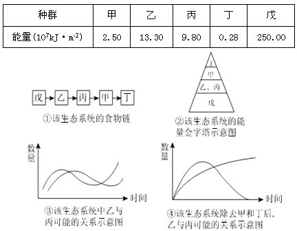 相对封闭原理的例子_相对原子质量表