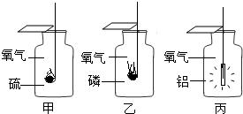 测定物质的密度是的 实验原理是_科学实验图片