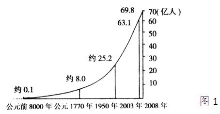 世界人口增长的特点是_2.10万年以来世界人口数量不断增长.但是在不同的历史
