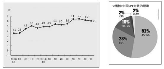 中国经济总量历年走势图_a股历年走势图