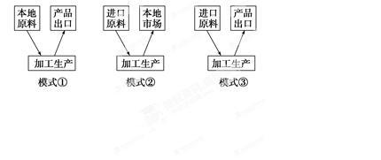 亚洲哥四小龙经济总量_亚洲四小龙的配图
