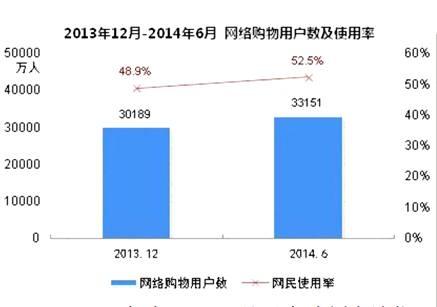 中国经济总量占世界第一的年代_中国出口总量占世界比