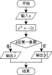 set判断重复的原理_平面构成重复