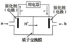 碳的燃烧电池原理_电池燃烧着火