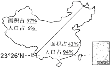 东北西北人口_人口普查