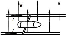 运动产生的原理图_激光产生原理图