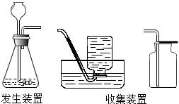 实验室制取二氧化氮的原理_制取二氧化氮