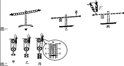直流电动机是利用 原理制成的