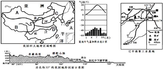 什么民族人口最多_最新 云南10月份各地房价出炉 西双版纳排在