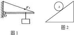 液体温度计的制造原理_发烧温度计图片