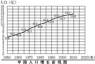 非洲各国人口2020总人数_菲律宾人口2020总人数